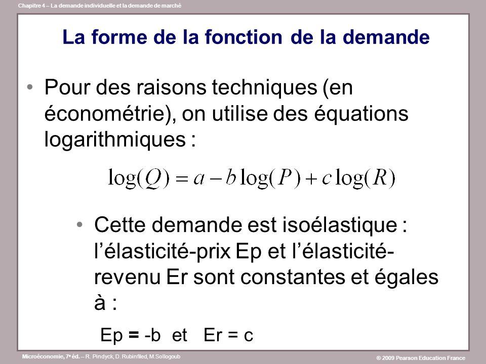 La forme de la fonction de la demande