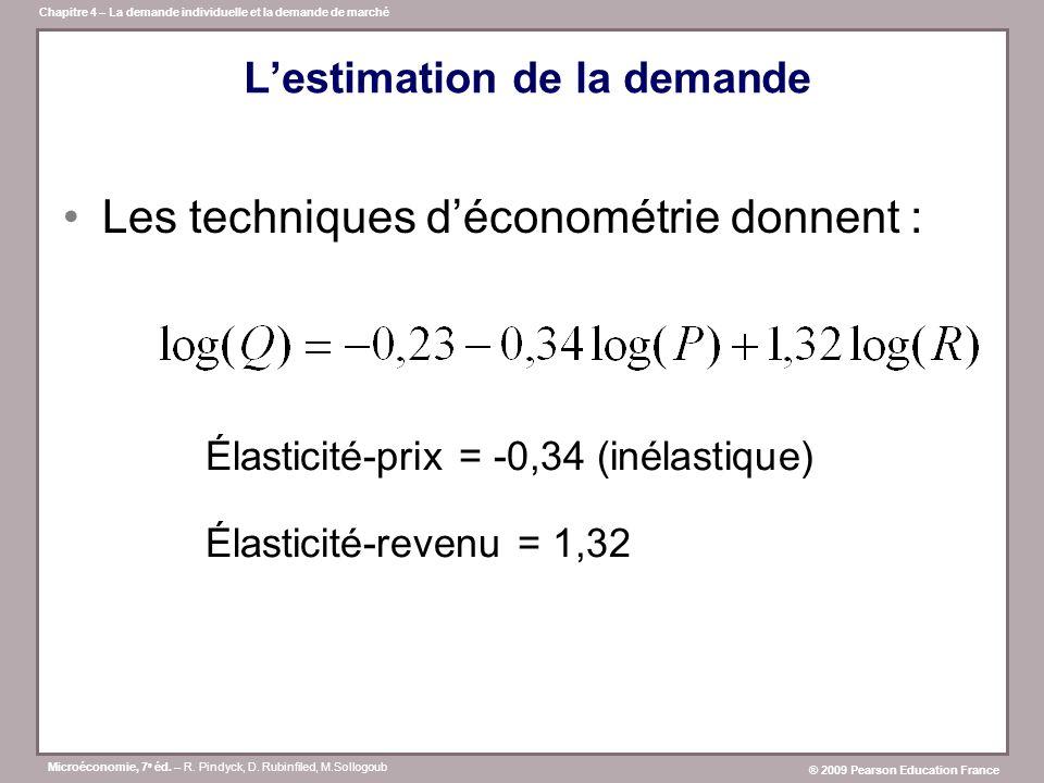 L'estimation de la demande