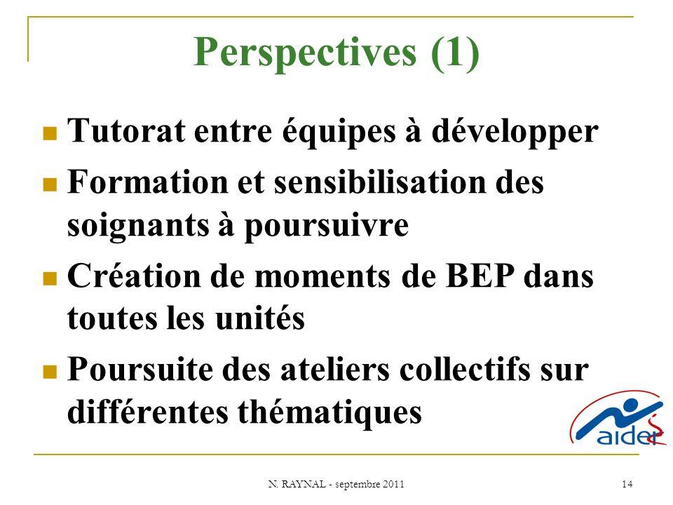 Perspectives (1) Tutorat entre équipes à développer