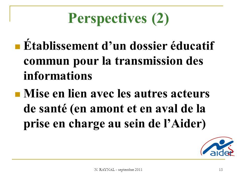 Perspectives (2) Établissement d'un dossier éducatif commun pour la transmission des informations.