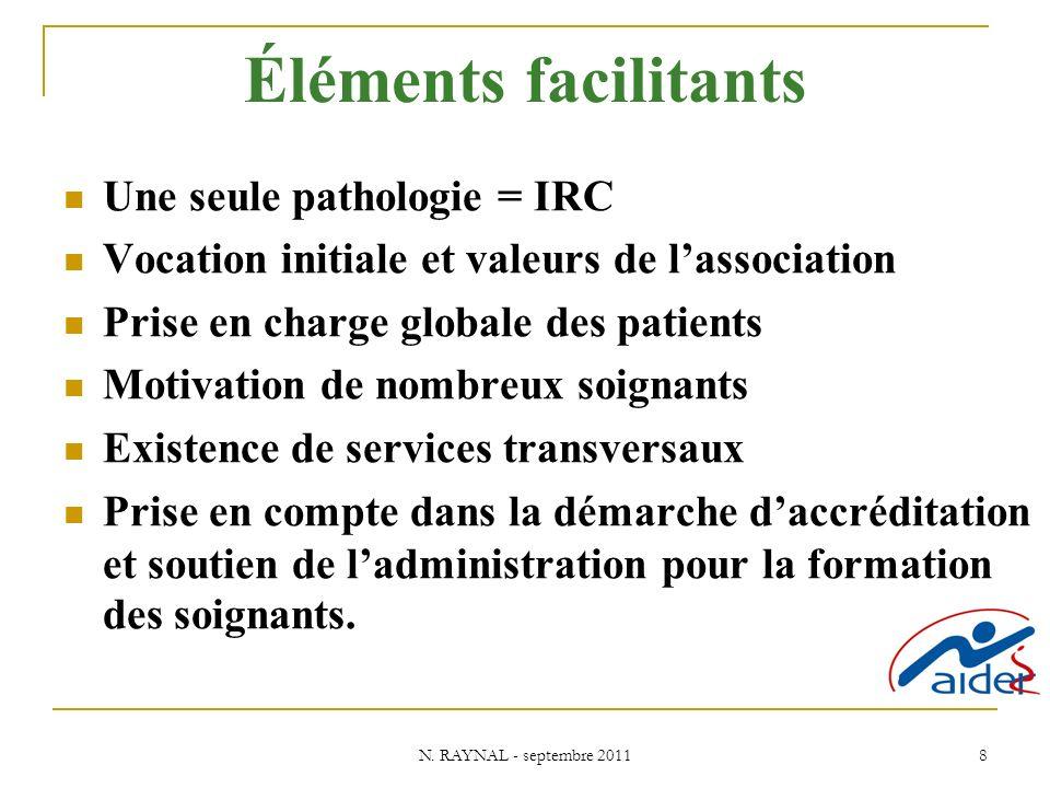Éléments facilitants Une seule pathologie = IRC