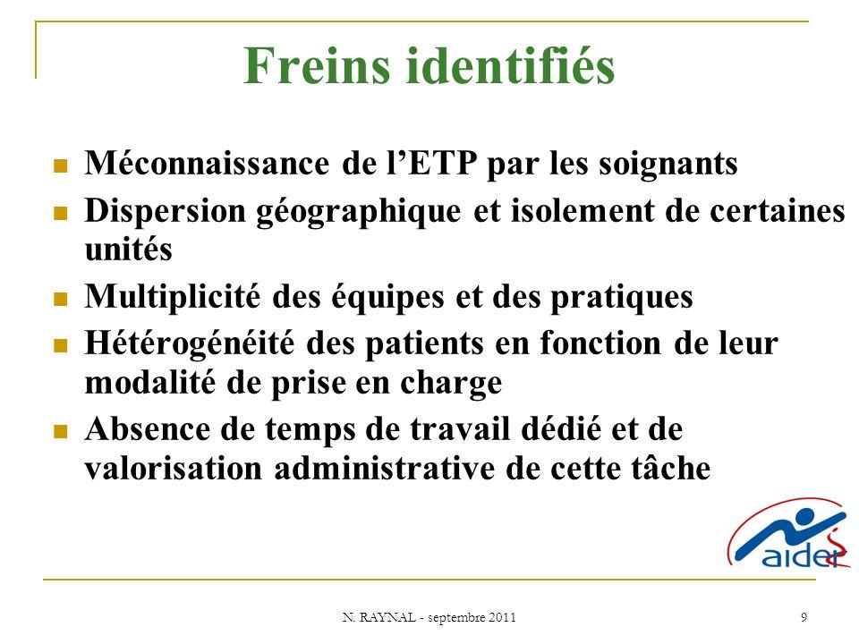 Freins identifiés Méconnaissance de l'ETP par les soignants