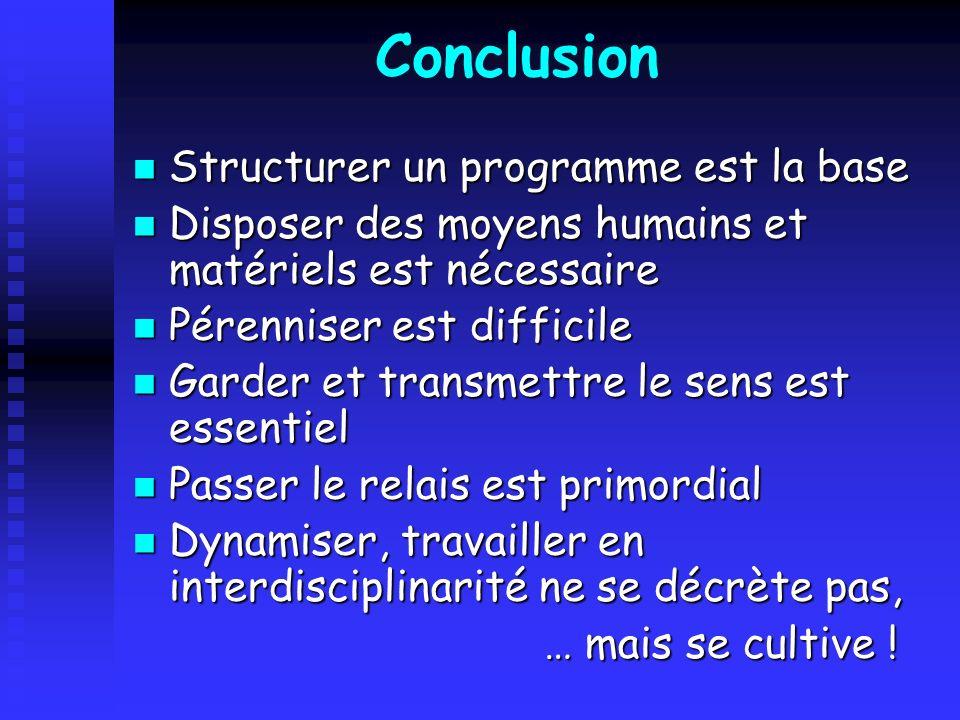 Conclusion Structurer un programme est la base
