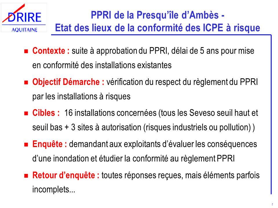 PPRI de la Presqu'île d'Ambès - Etat des lieux de la conformité des ICPE à risque