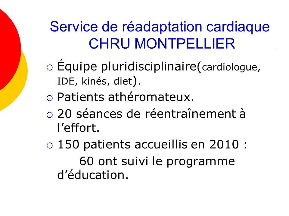 Service de réadaptation cardiaque CHRU MONTPELLIER