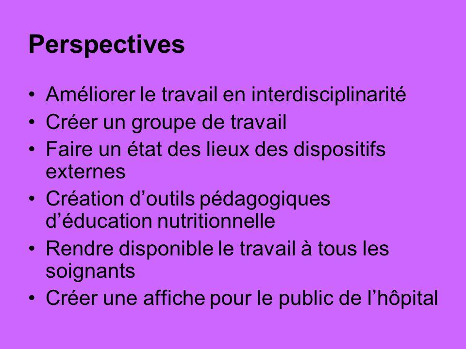 Perspectives Améliorer le travail en interdisciplinarité