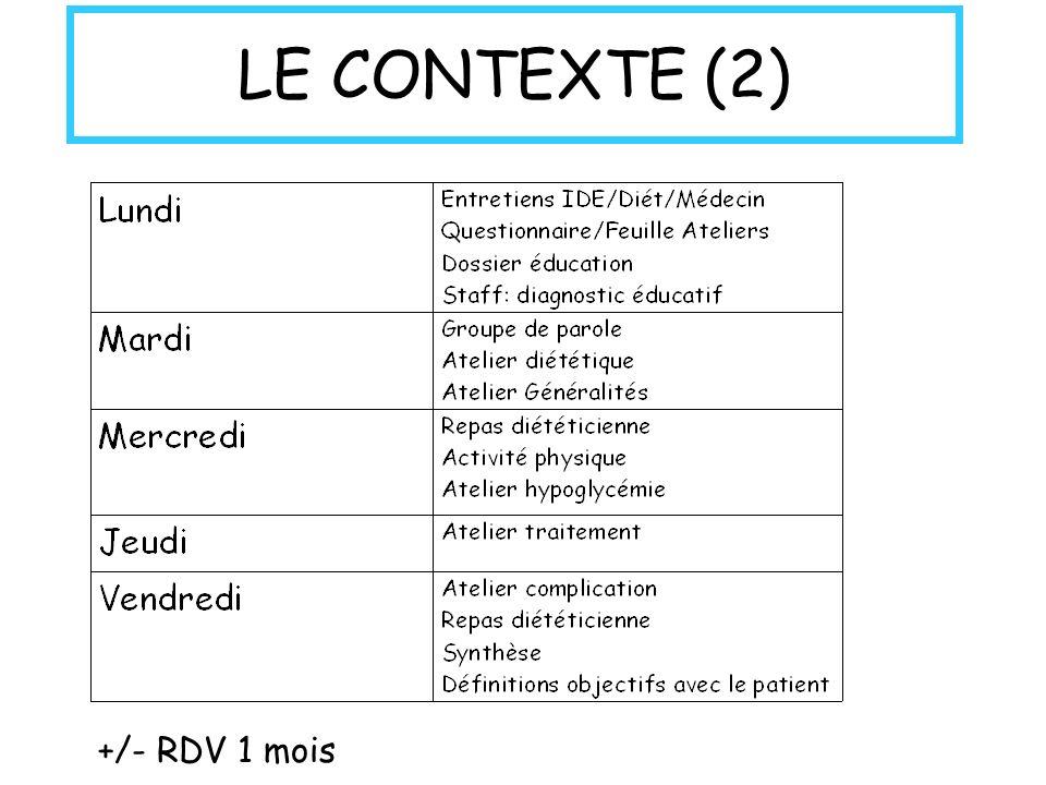 LE CONTEXTE (2) +/- RDV 1 mois