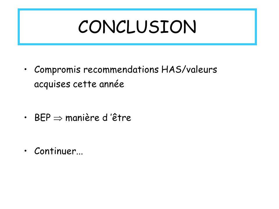 CONCLUSION Compromis recommendations HAS/valeurs acquises cette année