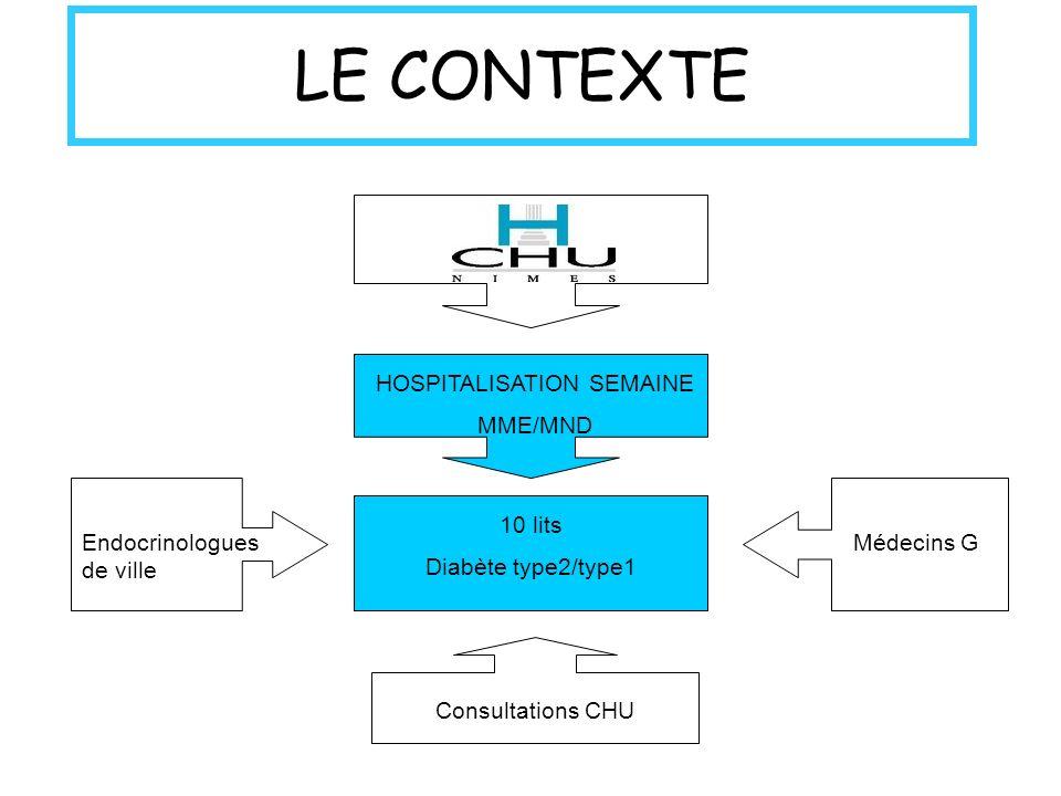 HOSPITALISATION SEMAINE