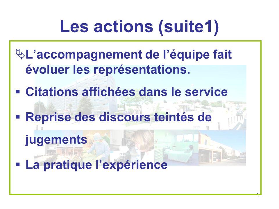 Les actions (suite1) L'accompagnement de l'équipe fait évoluer les représentations. Citations affichées dans le service.
