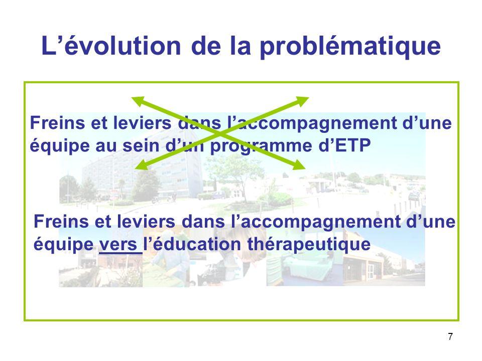 L'évolution de la problématique