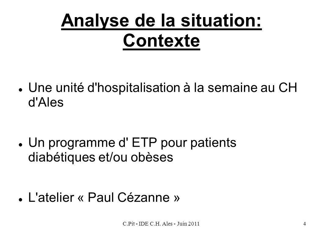 Analyse de la situation: Contexte