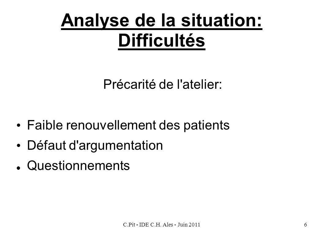 Analyse de la situation: Difficultés