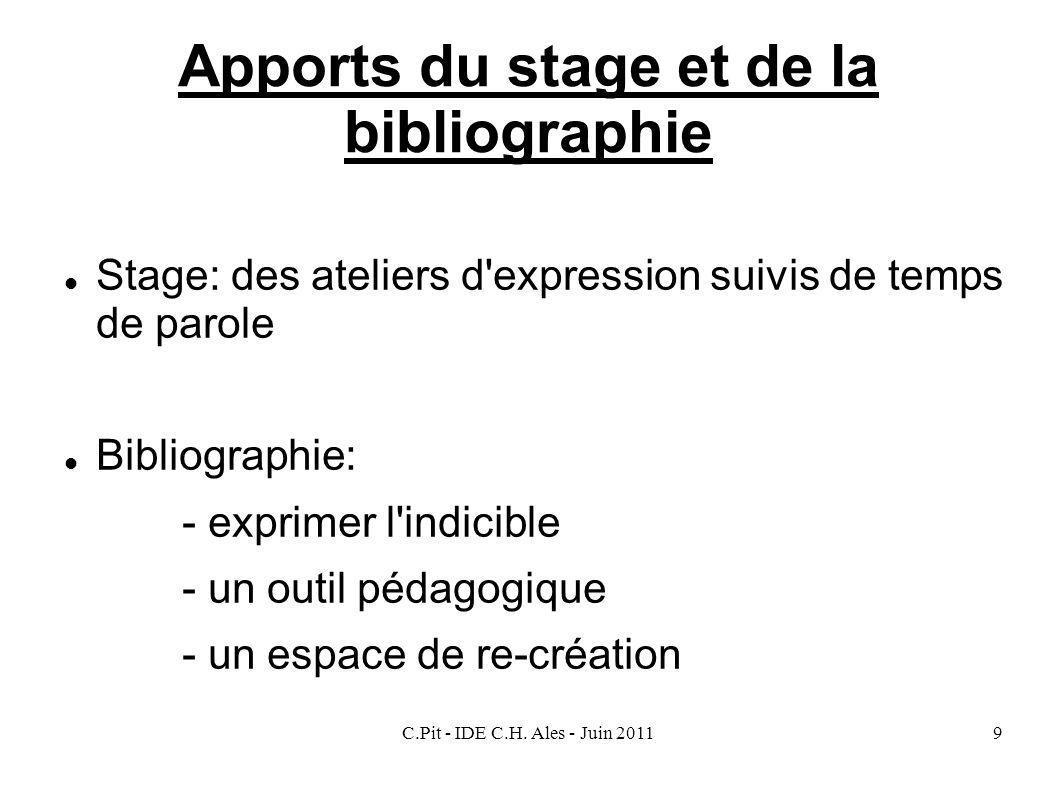 Apports du stage et de la bibliographie