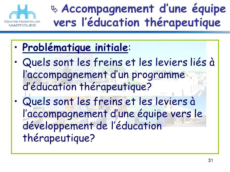 Accompagnement d'une équipe vers l'éducation thérapeutique