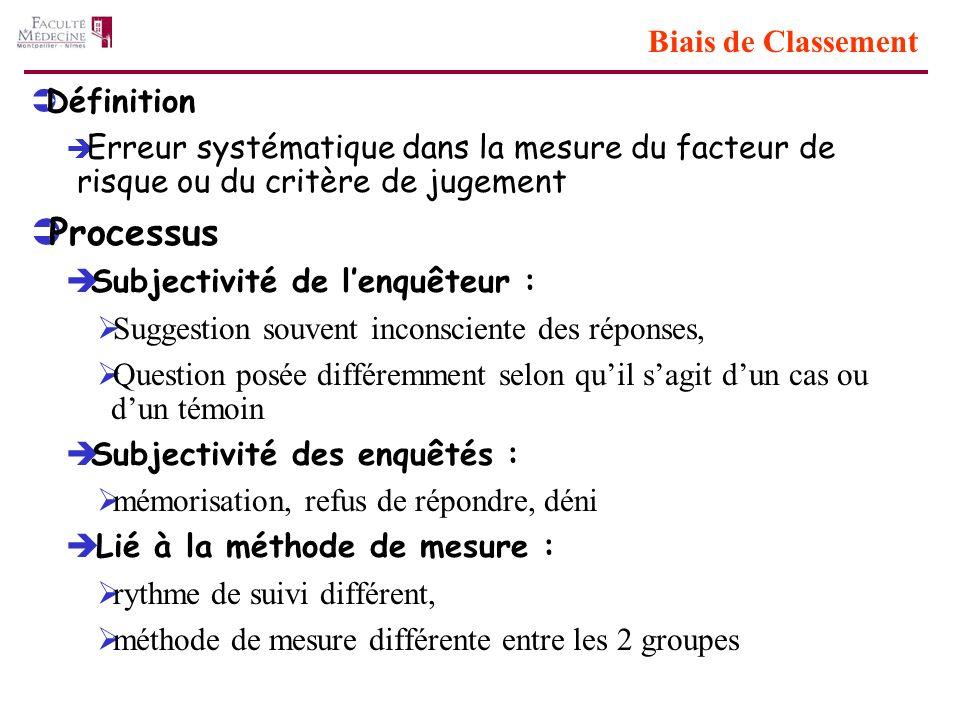 Processus Biais de Classement Définition Subjectivité de l'enquêteur :