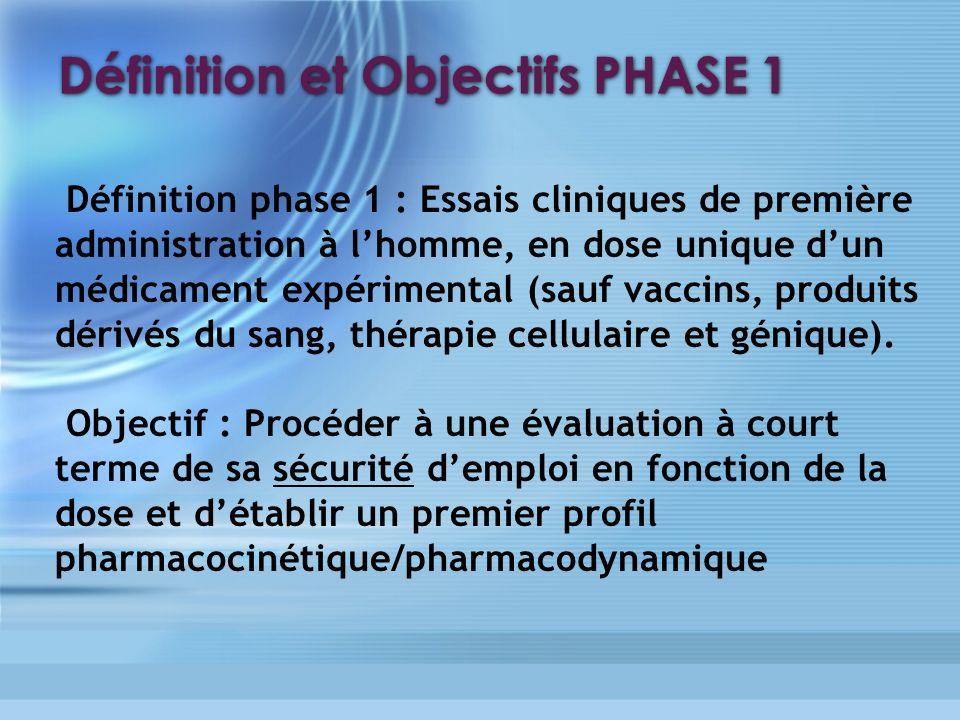 Définition et Objectifs PHASE 1