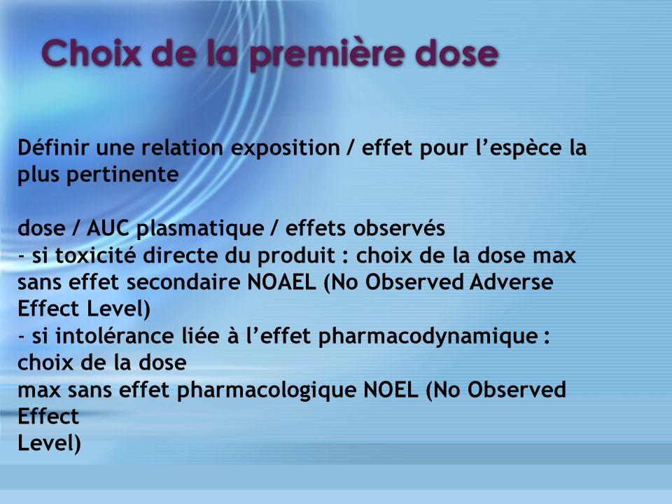 Choix de la première dose
