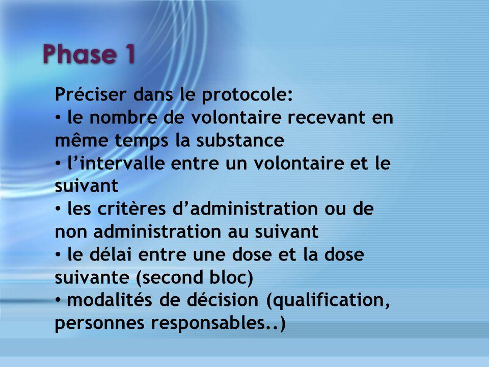 Phase 1 Préciser dans le protocole: