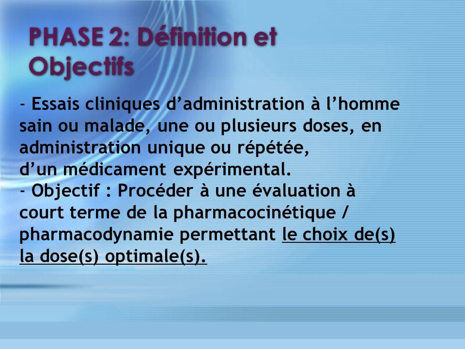 PHASE 2: Définition et Objectifs
