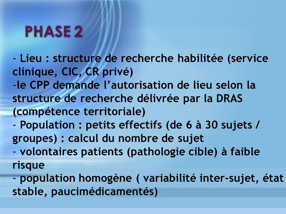 1717 PHASE 2. - Lieu : structure de recherche habilitée (service clinique, CIC, CR privé)