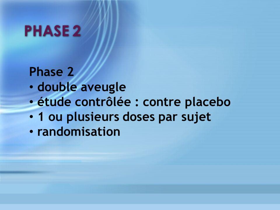 PHASE 2 Phase 2 double aveugle étude contrôlée : contre placebo