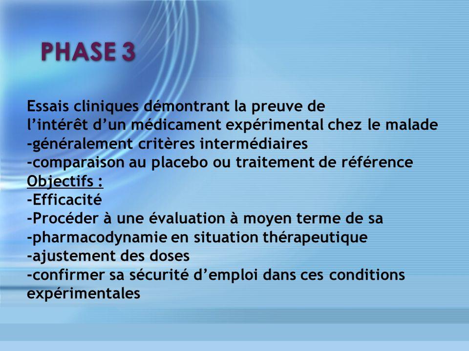 PHASE 3 Essais cliniques démontrant la preuve de