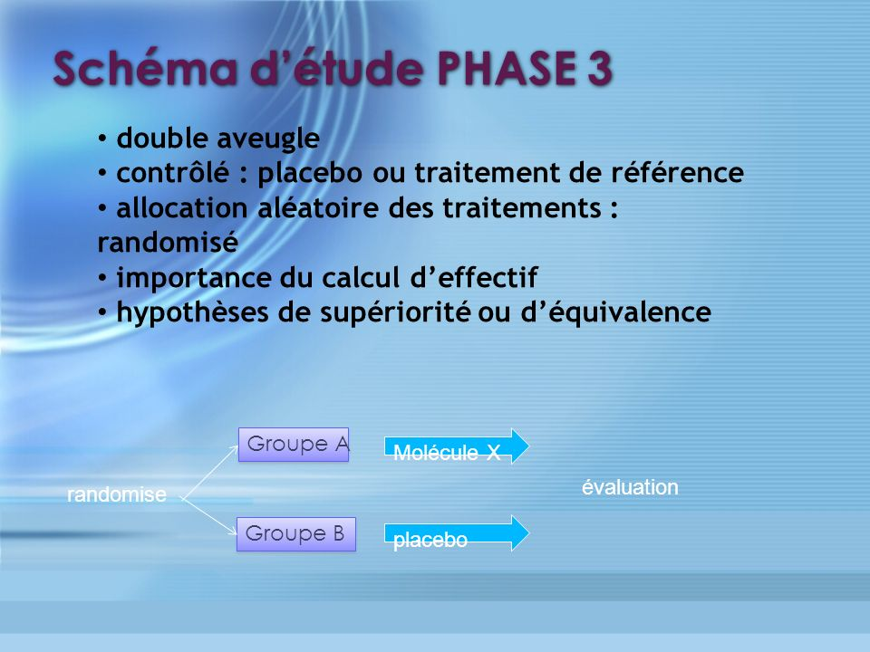 Schéma d'étude PHASE 3 double aveugle