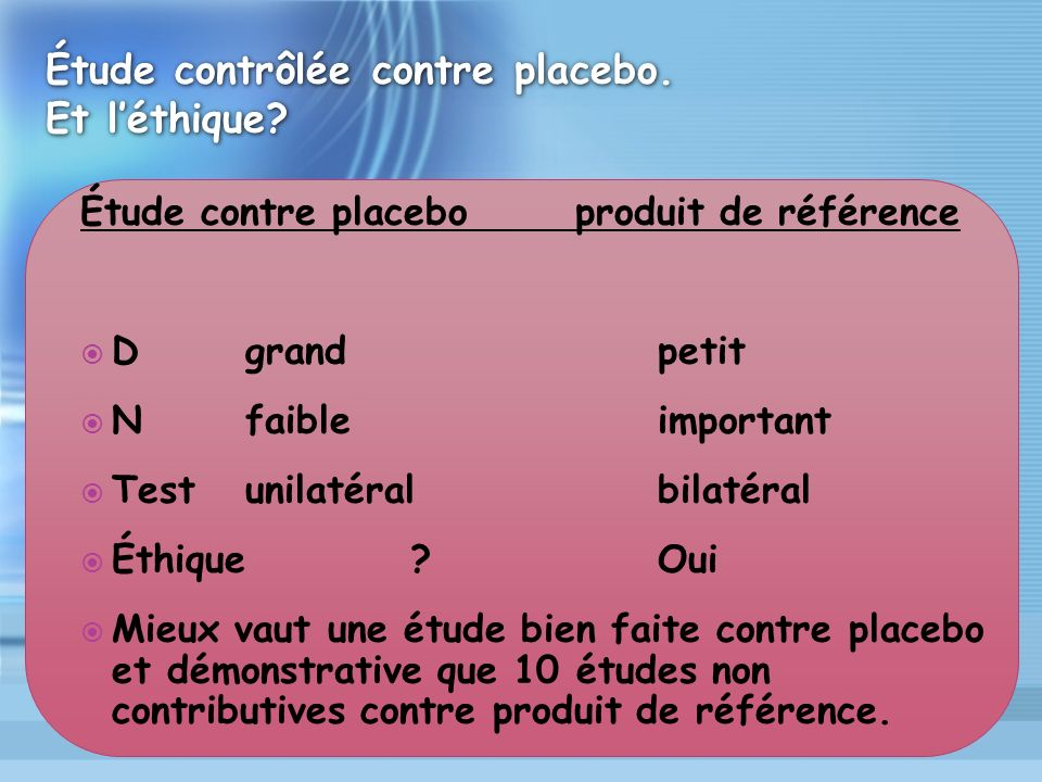 Étude contrôlée contre placebo. Et l'éthique