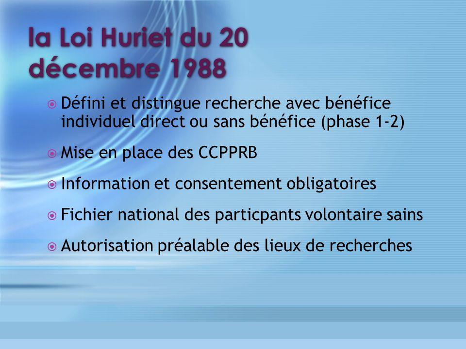 la Loi Huriet du 20 décembre 1988
