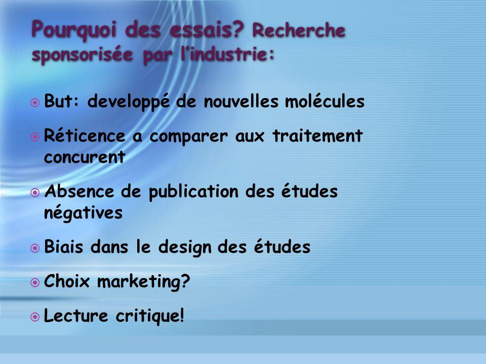 Pourquoi des essais Recherche sponsorisée par l'industrie: