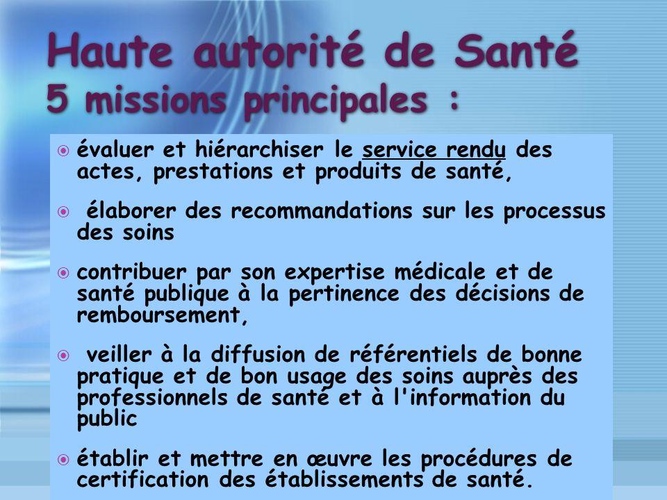 Haute autorité de Santé 5 missions principales :