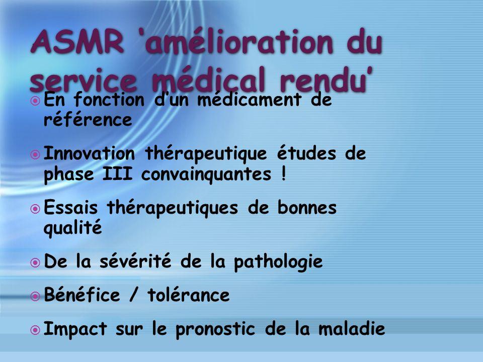ASMR 'amélioration du service médical rendu'