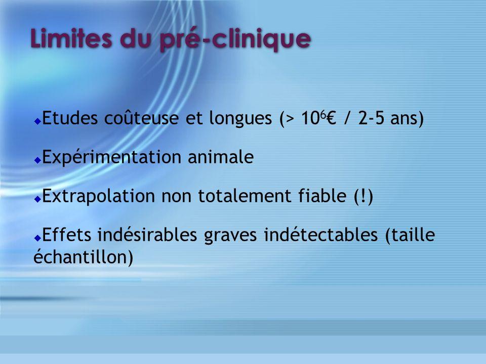 Limites du pré-clinique