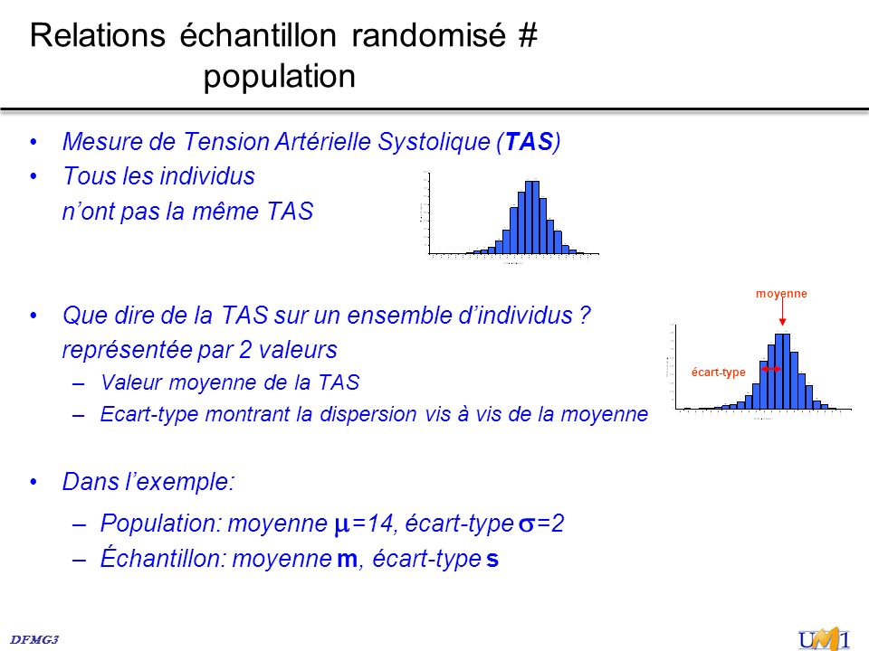 Relations échantillon randomisé # population