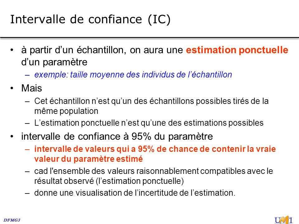 Intervalle de confiance (IC)