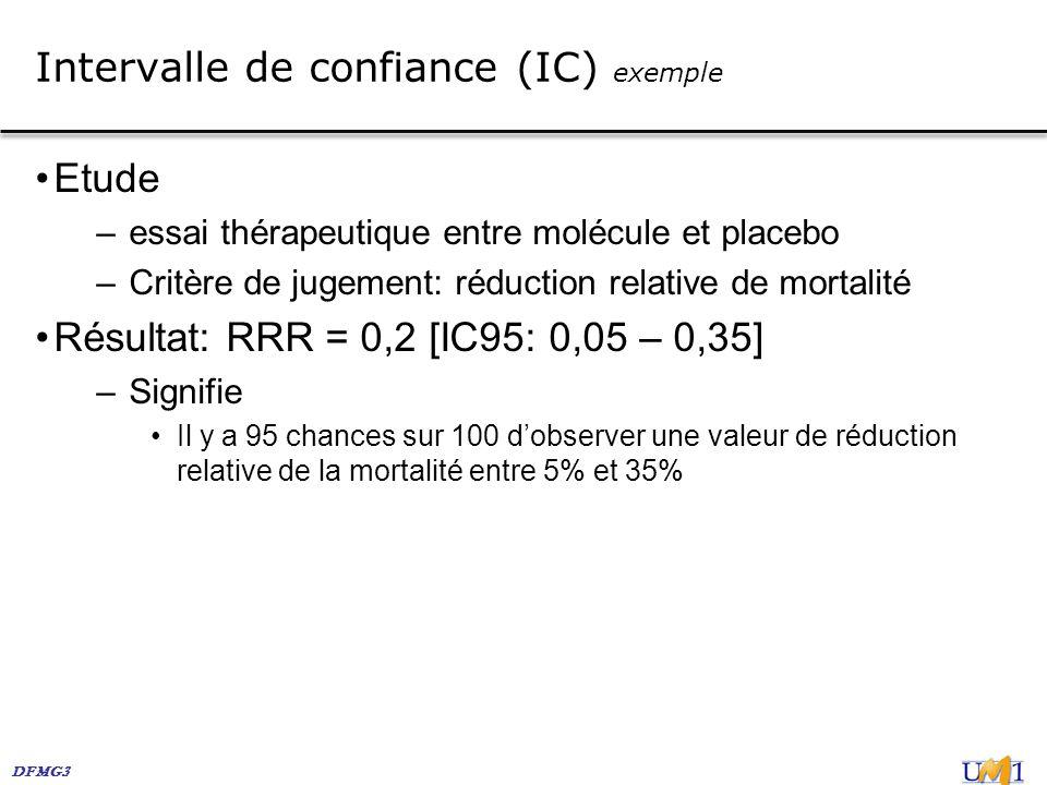Intervalle de confiance (IC) exemple