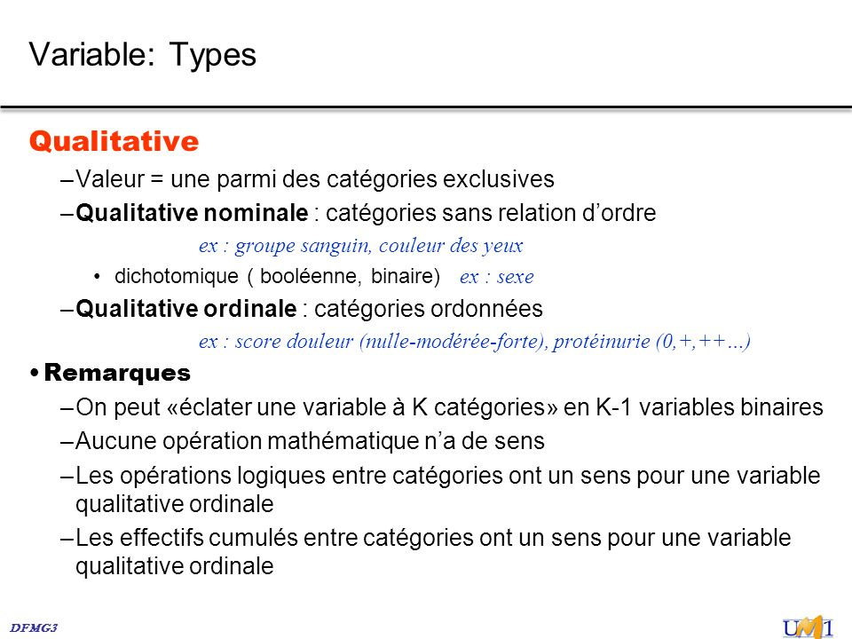 Variable: Types Qualitative