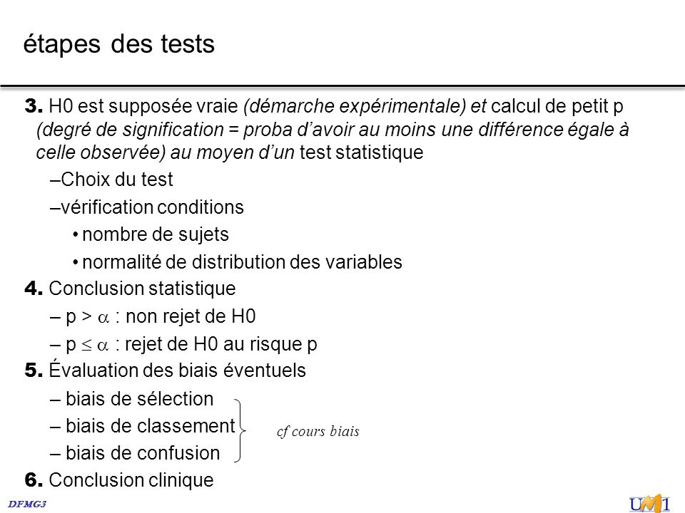 étapes des tests