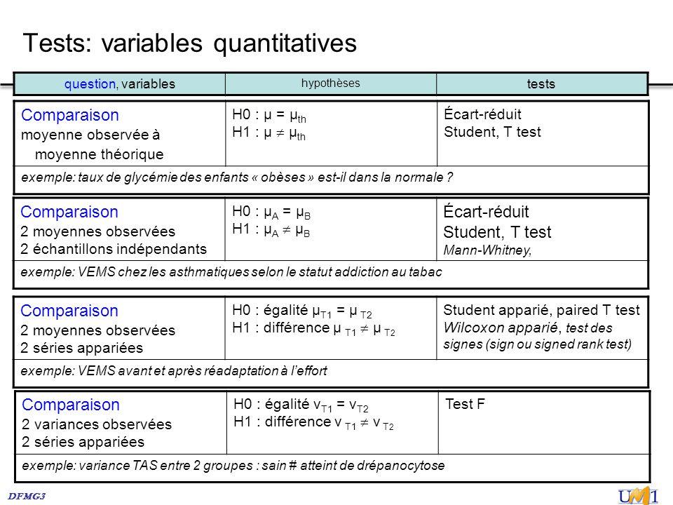Tests: variables quantitatives