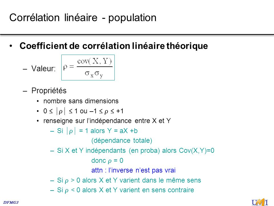 Corrélation linéaire - population