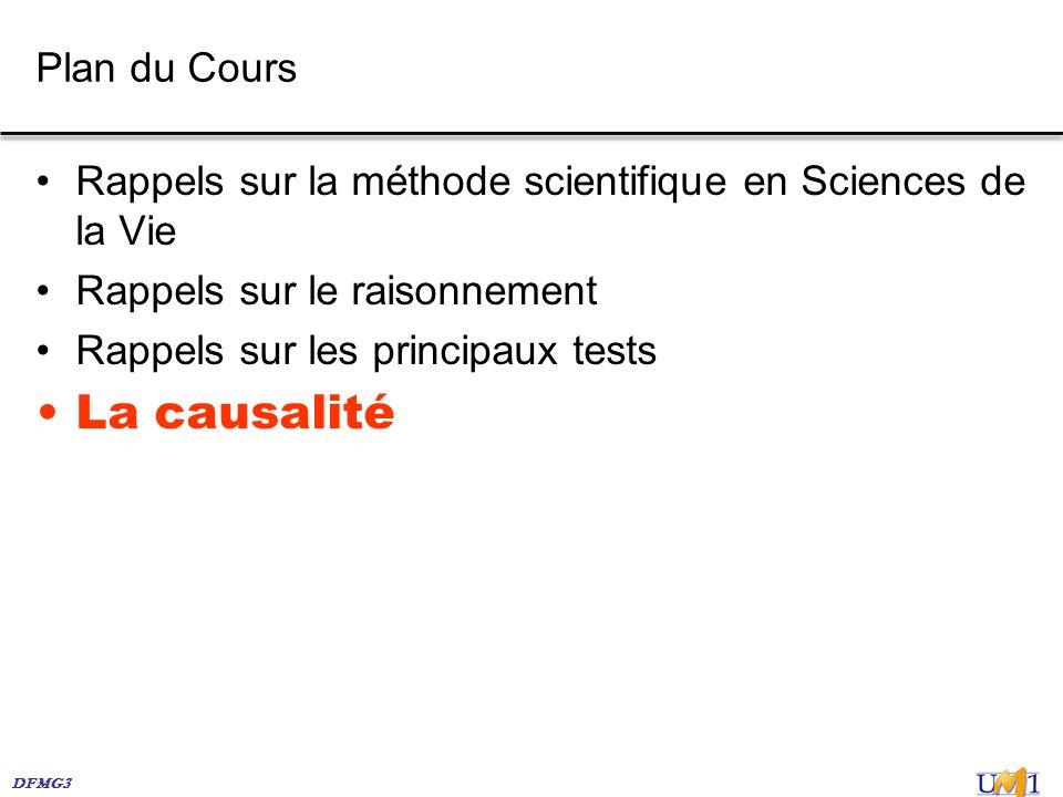 La causalité Plan du Cours