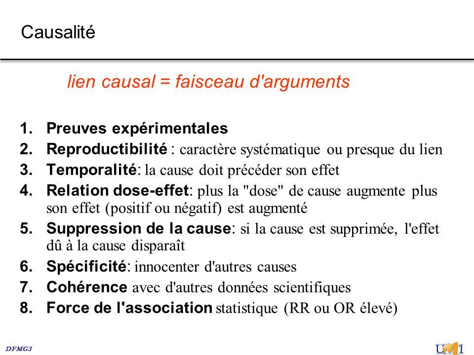 lien causal = faisceau d arguments