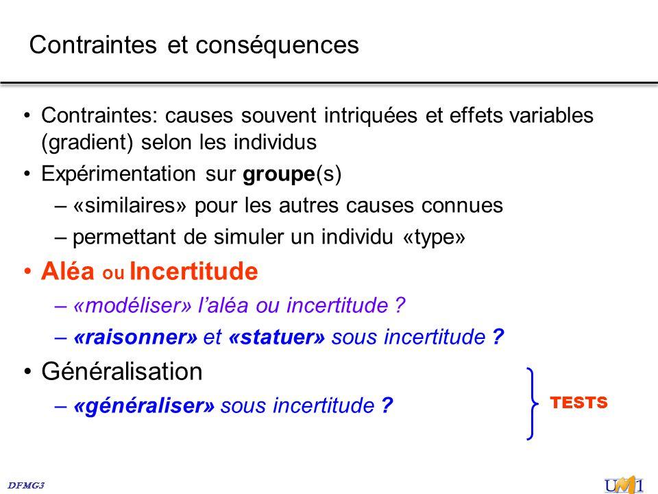 Contraintes et conséquences
