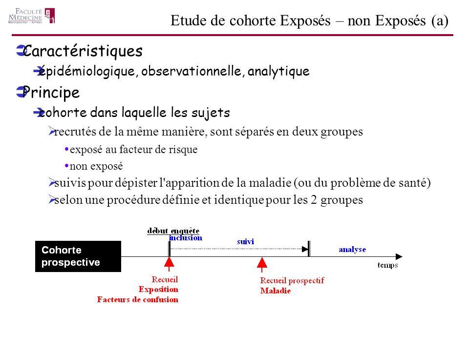 Etude de cohorte Exposés – non Exposés (a)