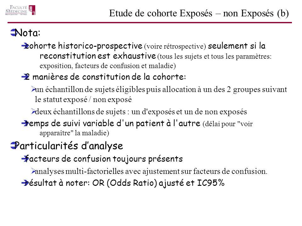 Etude de cohorte Exposés – non Exposés (b)