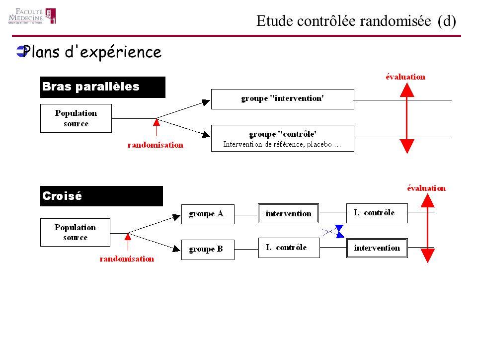 Etude contrôlée randomisée (d)