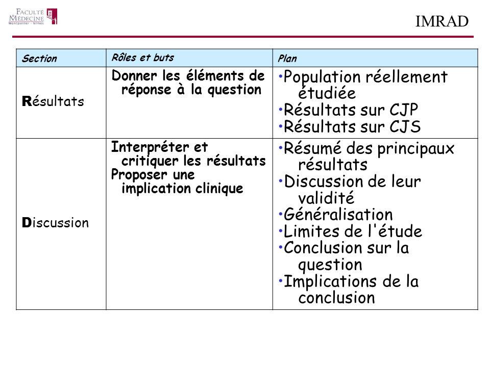 Population réellement étudiée Résultats sur CJP Résultats sur CJS