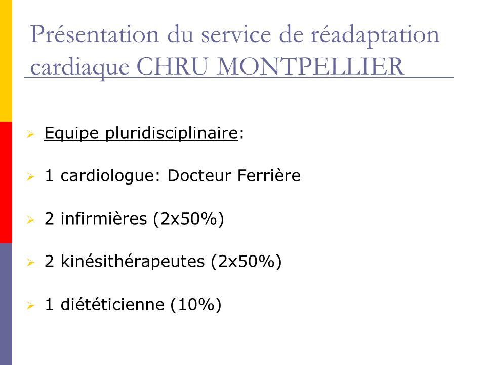 Présentation du service de réadaptation cardiaque CHRU MONTPELLIER