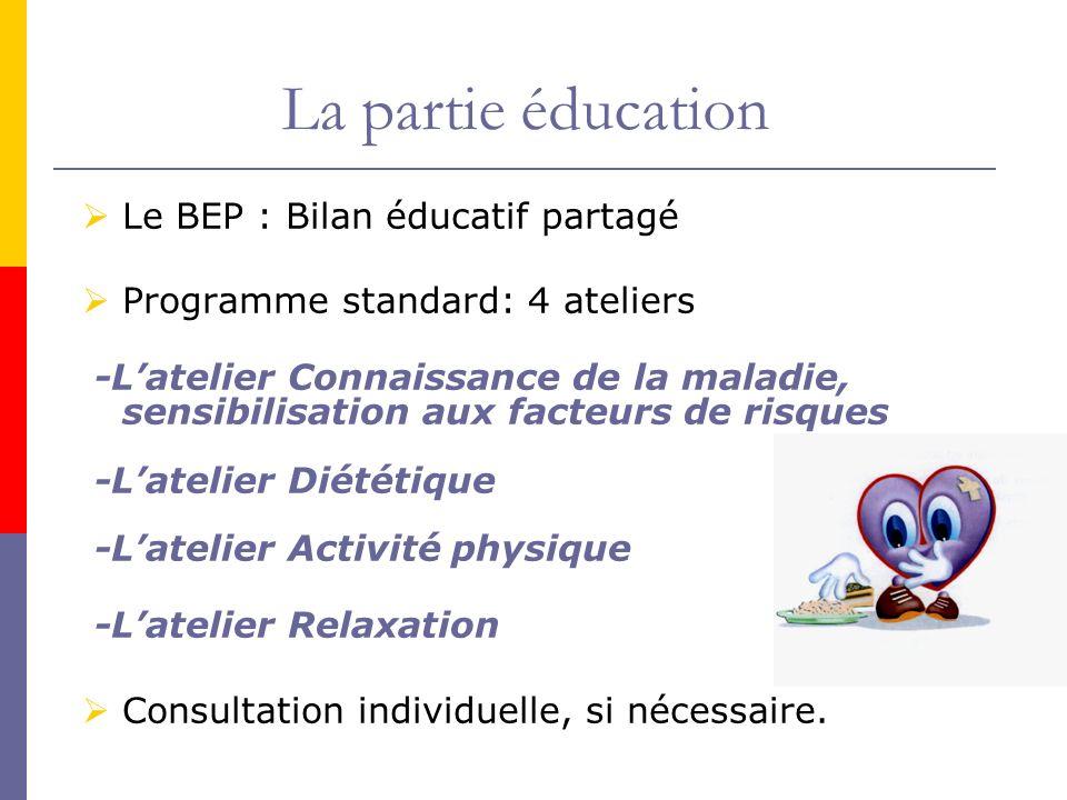 La partie éducation Le BEP : Bilan éducatif partagé